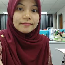 Syafiqa User Profile