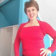 Profil Pengguna Luz Dianet