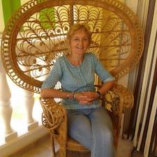 María Angeles Brugerprofil
