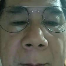 Ang felhasználói profilja
