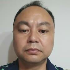 策 - Profil Użytkownika