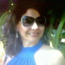 Clemencia Martinez Ruiz的用戶個人資料