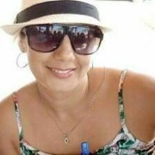 Profil korisnika Marilete