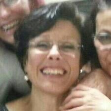 Maria Antonietta felhasználói profilja