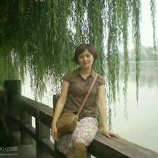 青 felhasználói profilja