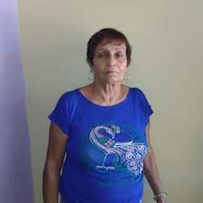 Roquelina User Profile