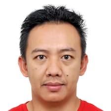 Irwan Setyawan User Profile