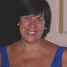 Celita Brugerprofil
