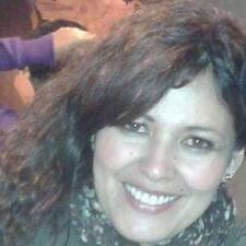 Daniela ♥️ User Profile