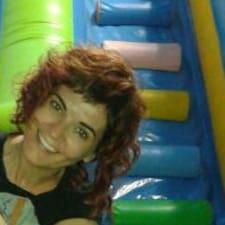 Maria Del Mar User Profile