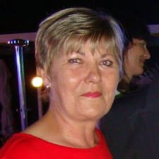 Profil utilisateur de Ljeposava