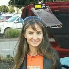 Profil utilisateur de Viktoriay