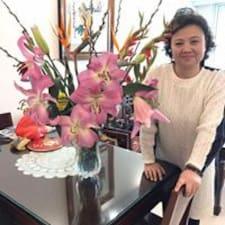 Profil korisnika Tsz Ying