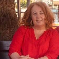Μαριαννα User Profile