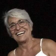 Maria Ines User Profile