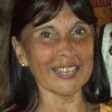 Ines Patricia Brugerprofil