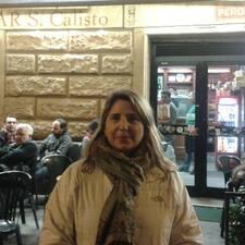 Profil korisnika Maria Del Mar