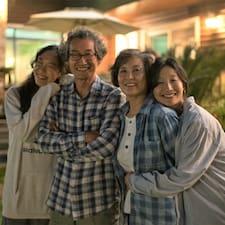 춘성 es un Superanfitrión