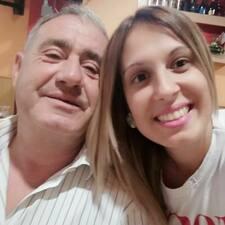 Profil utilisateur de Fernando/Sandra
