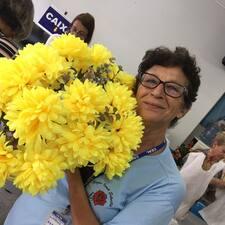 Eldite Pereira User Profile