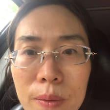 女士 - Uživatelský profil