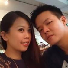 Wongさんのプロフィール