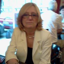 Diana Beatriz - Profil Użytkownika