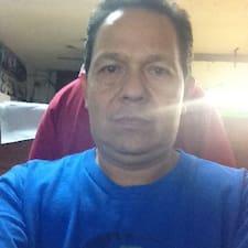 Leopoldo Ricardo User Profile