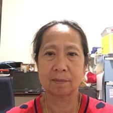 Mei felhasználói profilja