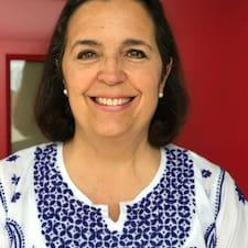 Ana Rebeca User Profile