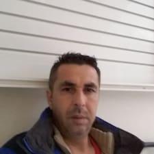 Γιωργος User Profile