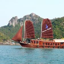 Profil korisnika Minh Tuan
