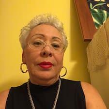 Nutzerprofil von María Judith