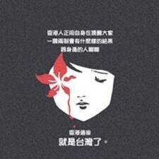 旭恩 - Profil Użytkownika