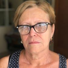 Elizabeth Estela User Profile