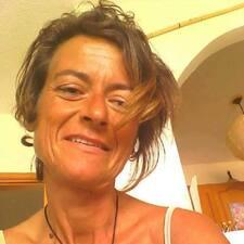 Rita Brukerprofil