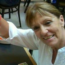 Monica Beatriz User Profile