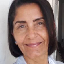 โพรไฟล์ผู้ใช้ Maria Ladja Leandro