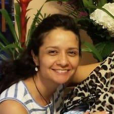 Dianar felhasználói profilja