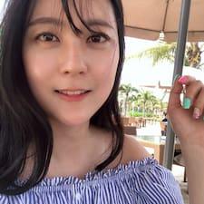 상은 felhasználói profilja