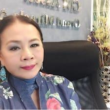 Somtawan - Profil Użytkownika