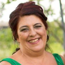 Profil Pengguna Susana Ethel