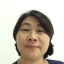 Profilo utente di Meiri