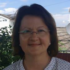 Melitta - Uživatelský profil