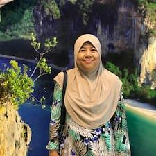 Aminah - Profil Użytkownika