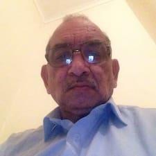 Profilo utente di Liaqat Ali