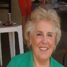 Profil Pengguna Maria Laura S.