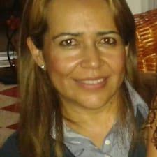 María Teresa - Uživatelský profil