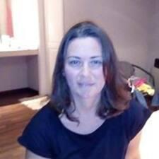 Maria Ines felhasználói profilja