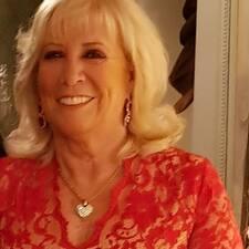 Gail felhasználói profilja